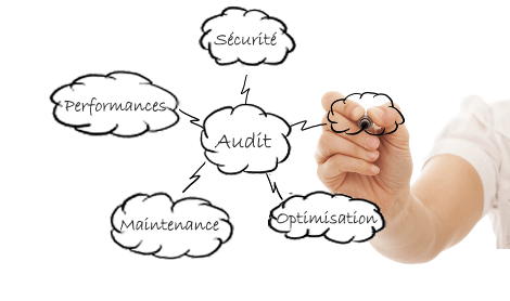 Audit d'infrastructures